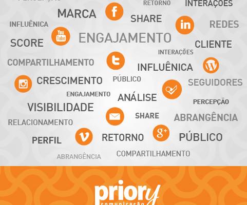 5 motivos para investir em conteúdo para as redes sociais