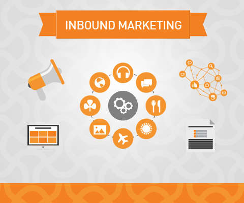Inbound Marketing: Infográfico